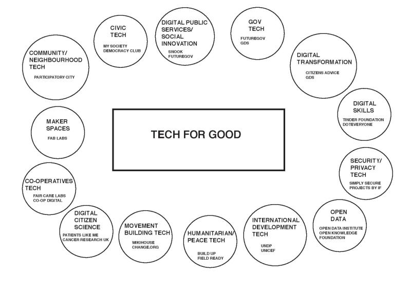 Tech for Good Graphic-page-001